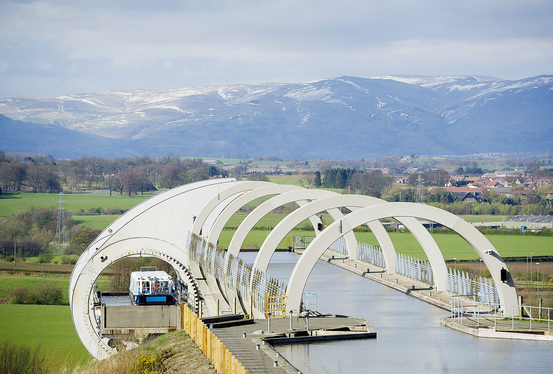 falkirk wheel mountains